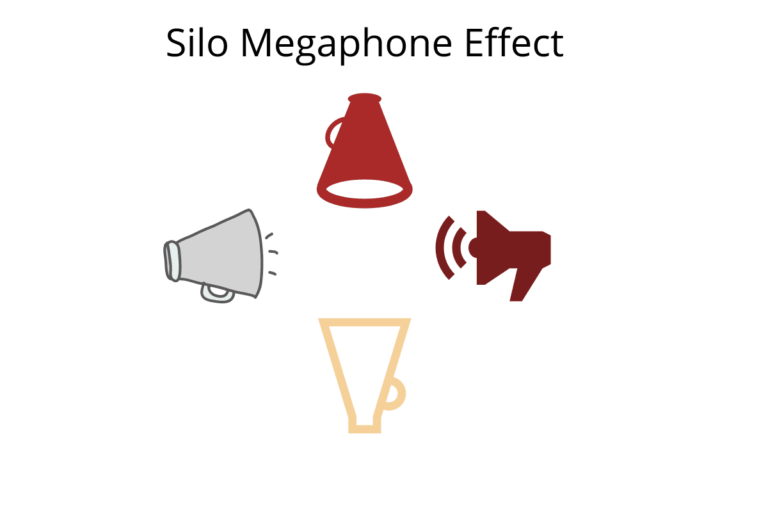 Why the silo megaphone effect undercuts your ability to align